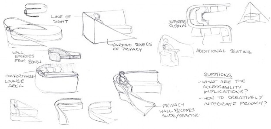 Pencil sketches illustrating design concepts for privacy