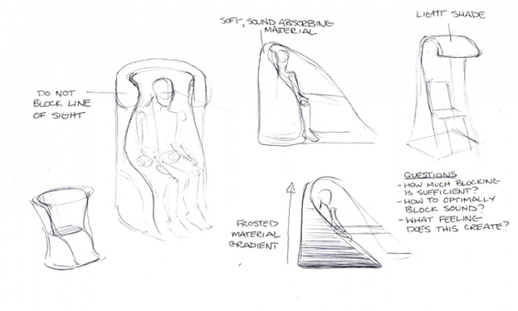 Pencil sketches illustrating design concepts for sensory blocking