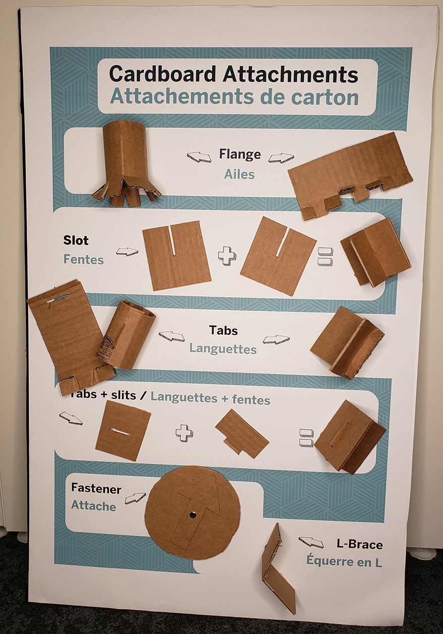 An information panel showing different ways to attached cardboard together using structured shapes: flanges, slots, tabs, slits, fasteners, and braces.