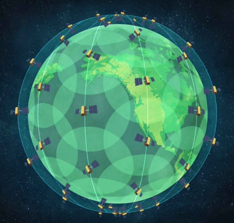This image shows how the network of Iridium NEXT satellites orbit the Earth and fully cover all airspace.