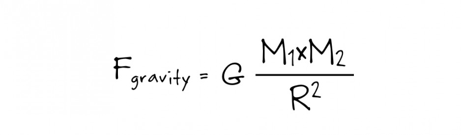 Equation: Force of gravity