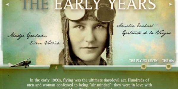 High Flyers: Canadian Women in Aviation