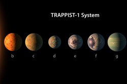 A graphic of the 7 new planets found around TRAPPIST-1